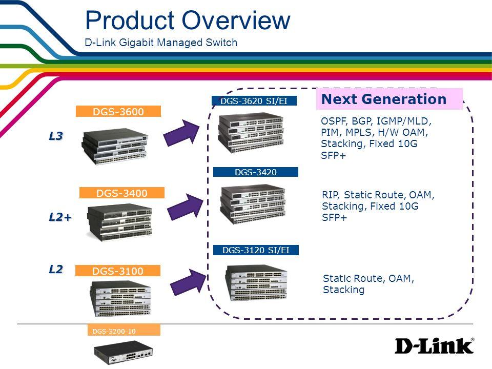 Aggregation / Distribution Level DGS-3120-24TC, -48TC DGS-3120-24PC, -48PC DGS-3120-24SC 802.3at 802.3af DGS-3420-28TC, -52TC DGS-3420-28PC, -52PC DGS-3420-26SC, -28SC L2/L2+