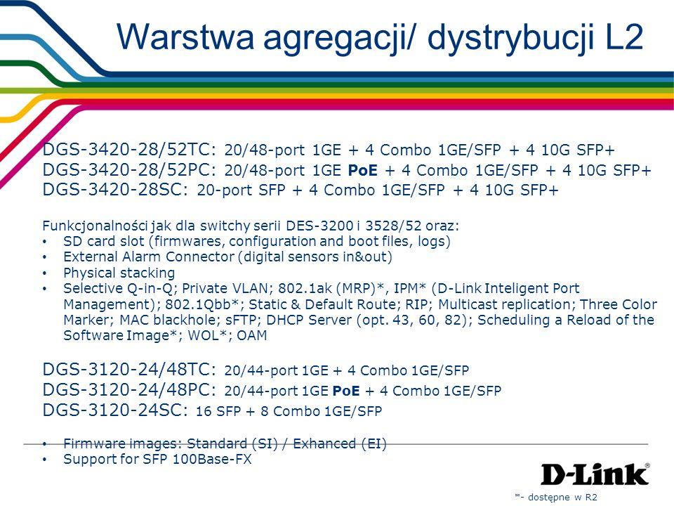 Warstwa agregacji/ dystrybucji L2 DGS-3420-28/52TC: 20/48-port 1GE + 4 Combo 1GE/SFP + 4 10G SFP+ DGS-3420-28/52PC: 20/48-port 1GE PoE + 4 Combo 1GE/S