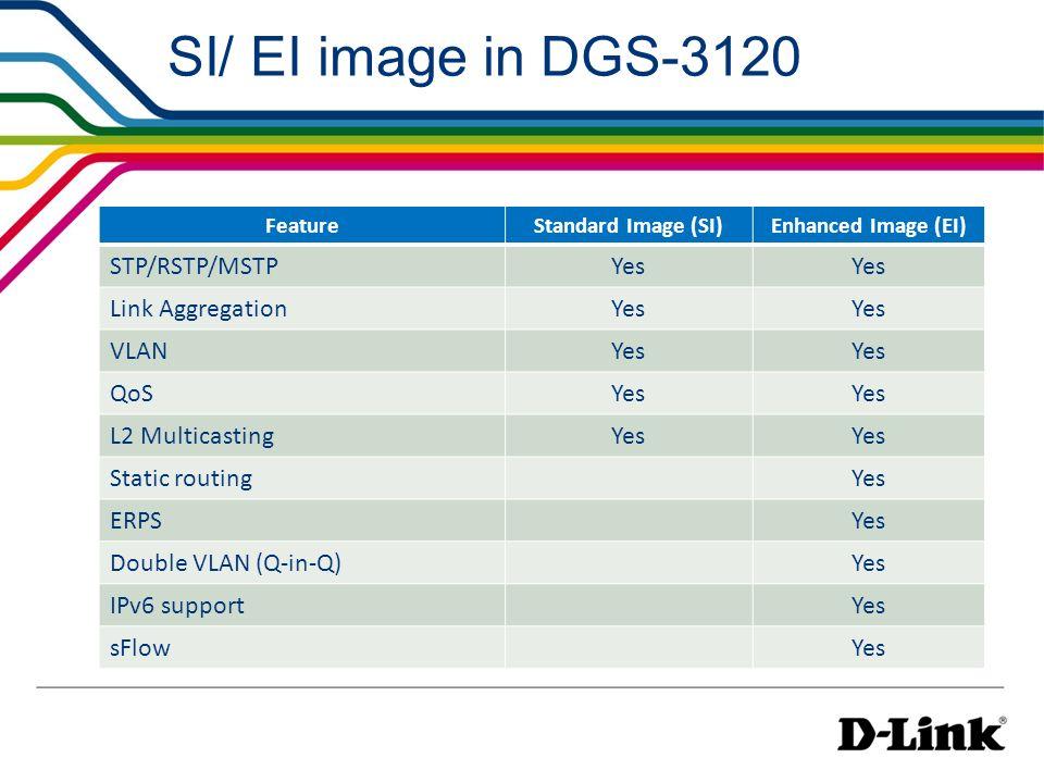 Core / Disti Level DGS-3620-28TC, -52TC DGS-3620-28PC, -52PC DGS-3620-26SC, -28SC 802.3at 802.3af DGS-6604 DGS-3420-28TC, -52TC DGS-3420-28PC, -52PC DGS-3420-26SC, -28SC L2+ L3