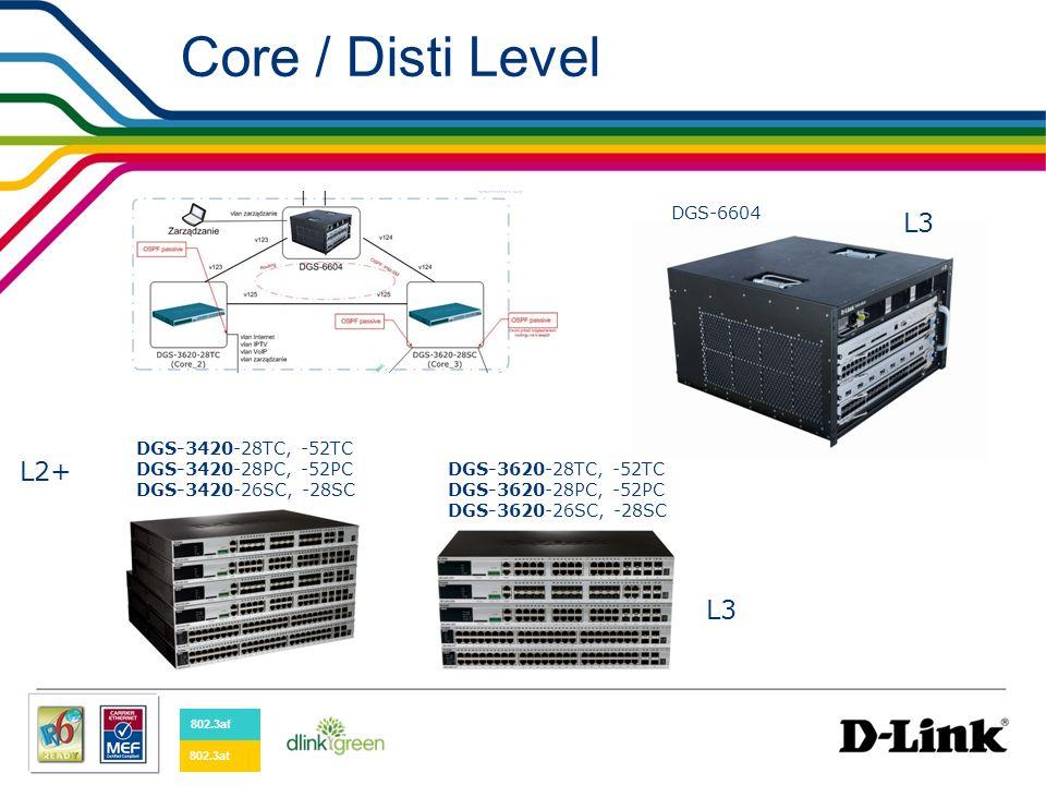 Warstwa szkieletu L3 DGS-3620-28/52TC: 20/48-port 1GE + 4 Combo 1GE/SFP + 4 10G SFP+ DGS-3620-28/52PC: 20/48-port 1GE PoE + 4 Combo 1GE/SFP + 4 10G SFP+ DGS-3620-28SC: 20-port SFP + 4 Combo 1GE/SFP + 4 10G SFP+ Two images: Standard (SI) / Enhanced (EI) OSPFv3, RIPng, BGP+, VRRP MPLS: VRF, MPLS Label Mangement, LDP MPLS L3 VPN (MPLS/BGP/VPN), MPLS L2 VPN (VPWS), VPLS Multi Path Routing; BFD (Bidirectional Forwarding Detection) IGMP, PIM-DM/SM (IPv6), PIM-DM-SM, DVMRPv3 Ingress/Egress ACL; OAM IPv6 Tunneling sFlow, LLDP