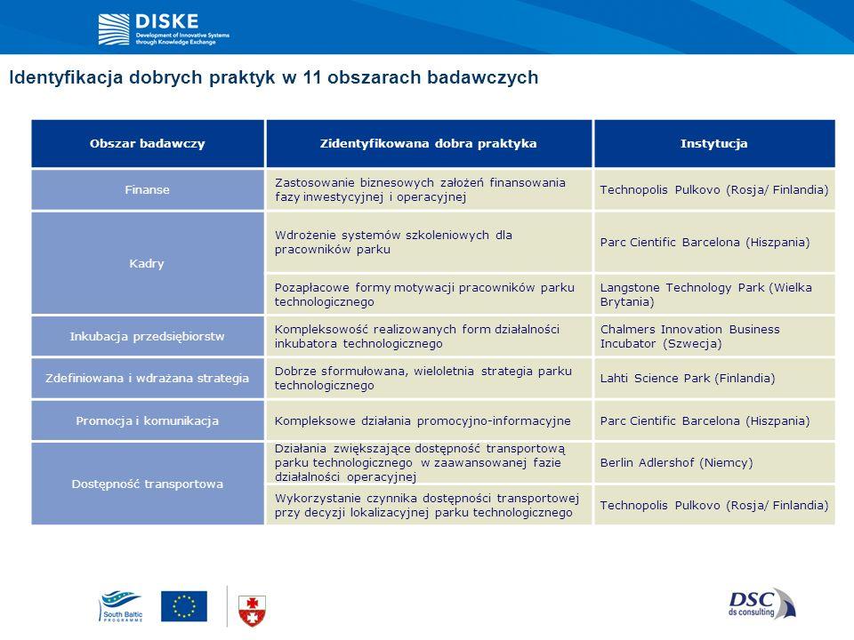 Identyfikacja dobrych praktyk - przykład DSC Wybrane czynniki sukcesu: model współpracy z otoczeniem wynika w dużej mierze ze specjalizacji na sektorze cleantech – technologii przyjaznych środowisku, strategia specjalizacji i wsparcie poprzez działania parku skutkowały powstaniem klastra zrzeszającego zarówno lokatorów parku jak i firmy zewnętrzne, obejmującego 60% branży cleantech w Finlandii, park w Lahti pełnił kluczową rolę w zaangażowaniu we współpracę w ramach klastra jednostek badawczo- rozwojowych z sektora cleantech.