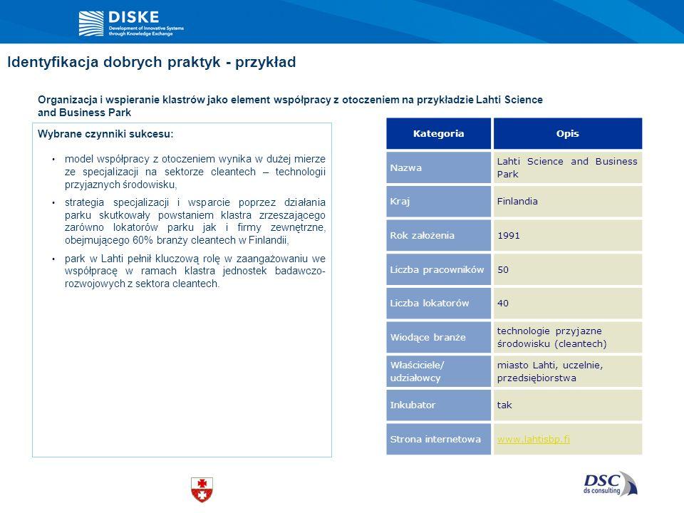 Identyfikacja dobrych praktyk - przykład DSC Wybrane czynniki sukcesu: Zaangażowanie do współpracy firm o rozpoznawalnej marce i ugruntowanej pozycji rynkowej, takich jak: Ericsson (telekomunikacja), Volvo Technology (motoryzacja), Sveriges Television (media), IBM (telekomunikacja), Semcon (usługi inżynierskie), jako efekt świadomej polityki doboru lokatorów.