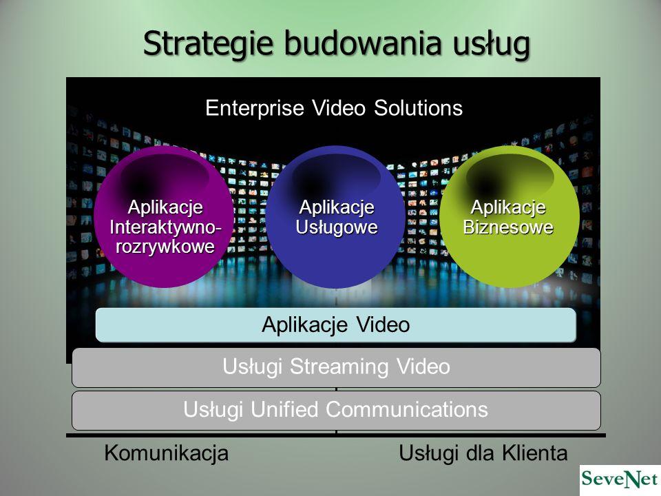 Strategie budowania usług KomunikacjaUsługi dla Klienta Informacje VideoVideo Agenci Samoobsługowe usługi Video Interaktywne treści Video Enterprise Video Solutions Aplikacje Usługowe Aplikacje Interaktywno- rozrywkowe Aplikacje Biznesowe Aplikacje Video Usługi Unified Communications Usługi Streaming Video
