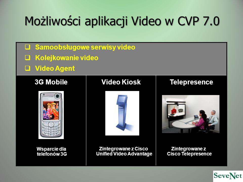 Możliwości aplikacji Video w CVP 7.0 Samoobsługowe serwisy video Kolejkowanie video Video Agent 3G MobileVideo KioskTelepresence Wsparcie dla telefonów 3G Zintegrowane z Cisco Unified Video Advantage Zintegrowane z Cisco Telepresence