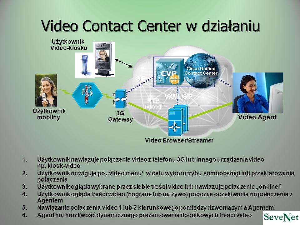 Video Contact Center w działaniu CVP Video Agent Użytkownik mobilny 3G Gateway Video Browser/Streamer SIP RTP (video) VXML/SIP 1.Użytkownik nawiązuje połączenie video z telefonu 3G lub innego urządzenia video np.