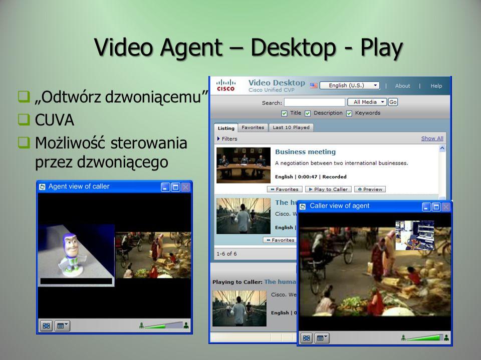 Video Agent – Desktop - Play Odtwórz dzwoniącemu CUVA Możliwość sterowania przez dzwoniącego