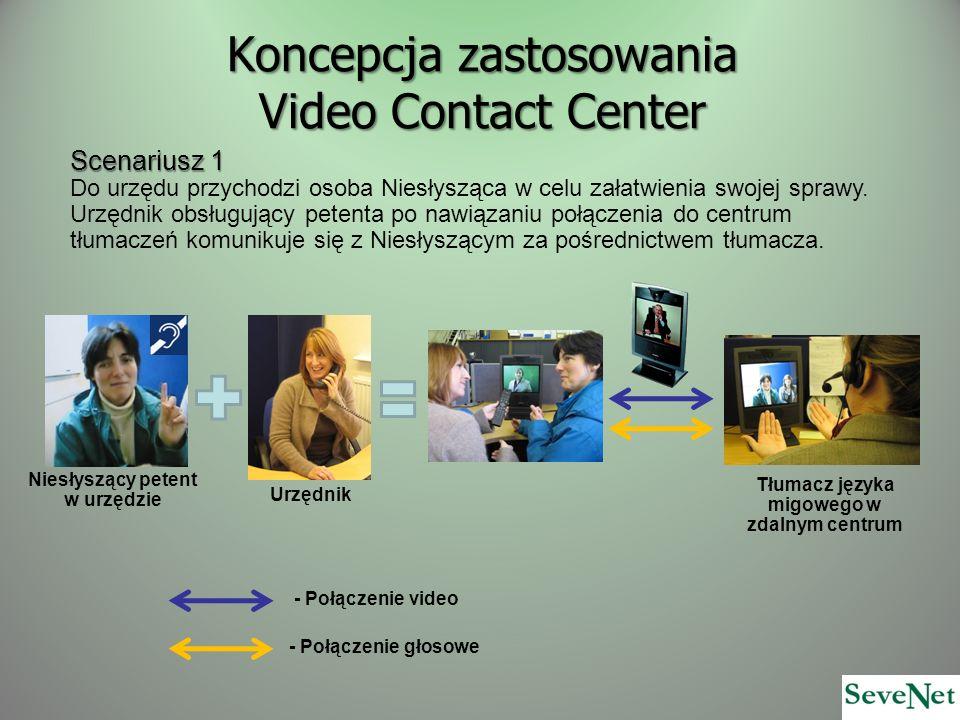 Tłumacz języka migowego w zdalnym centrum Koncepcja zastosowania Video Contact Center Urzędnik Niesłyszący petent w urzędzie - Połączenie video - Połączenie głosowe Scenariusz 1 Do urzędu przychodzi osoba Niesłysząca w celu załatwienia swojej sprawy.