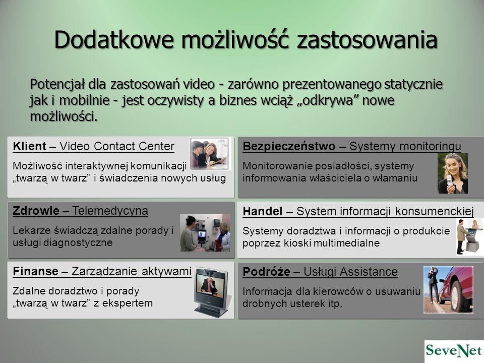 Dodatkowe możliwość zastosowania Potencjał dla zastosowań video - zarówno prezentowanego statycznie jak i mobilnie - jest oczywisty a biznes wciąż odk