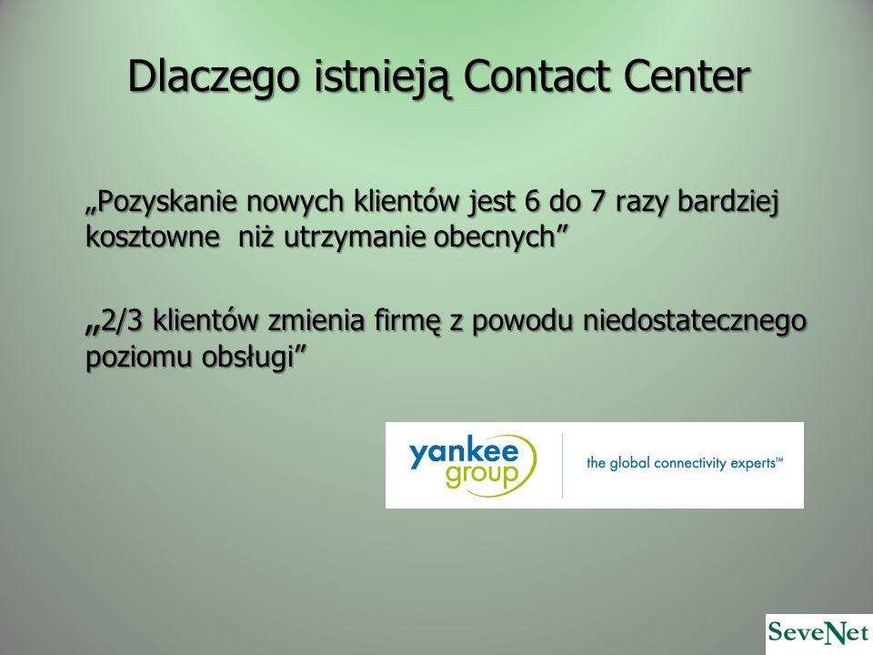 Dlaczego istnieją Contact Center Pozyskanie nowych klientów jest 6 do 7 razy bardziej kosztowne niż utrzymanie obecnych 2/3 klientów zmienia firmę z p