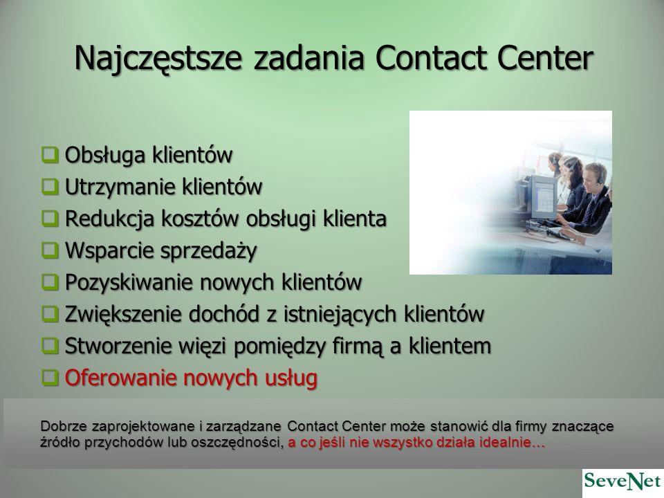 Najczęstsze zadania Contact Center Obsługa klientów Obsługa klientów Utrzymanie klientów Utrzymanie klientów Redukcja kosztów obsługi klienta Redukcja kosztów obsługi klienta Wsparcie sprzedaży Wsparcie sprzedaży Pozyskiwanie nowych klientów Pozyskiwanie nowych klientów Zwiększenie dochód z istniejących klientów Zwiększenie dochód z istniejących klientów Stworzenie więzi pomiędzy firmą a klientem Stworzenie więzi pomiędzy firmą a klientem Oferowanie nowych usług Oferowanie nowych usług Dobrze zaprojektowane i zarządzane Contact Center może stanowić dla firmy znaczące źródło przychodów lub oszczędności, a co jeśli nie wszystko działa idealnie…