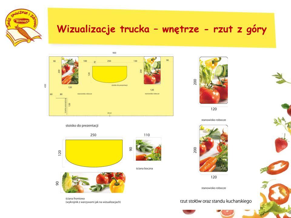 Wizualizacje trucka – wnętrze - rzut z góry