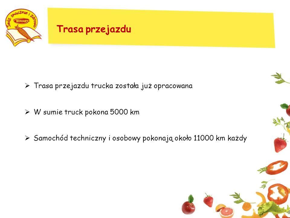 Trasaprzejazdu Trasa przejazdu trucka została już opracowana W sumie truck pokona 5000 km Samochód techniczny i osobowy pokonają około 11000 km każdy
