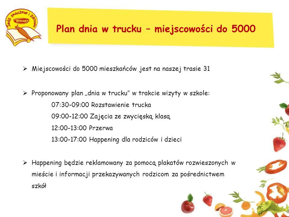 Plan dnia w trucku – miejscowości do 5000 Miejscowości do 5000 mieszkańców jest na naszej trasie 31 Proponowany plan dnia w trucku w trakcie wizyty w szkole: 07:30-09:00 Rozstawienie trucka 09:00-12:00 Zajęcia ze zwycięską klasą 12:00-13:00 Przerwa 13:00-17:00 Happening dla rodziców i dzieci Happening będzie reklamowany za pomocą plakatów rozwieszonych w mieście i informacji przekazywanych rodzicom za pośrednictwem szkół