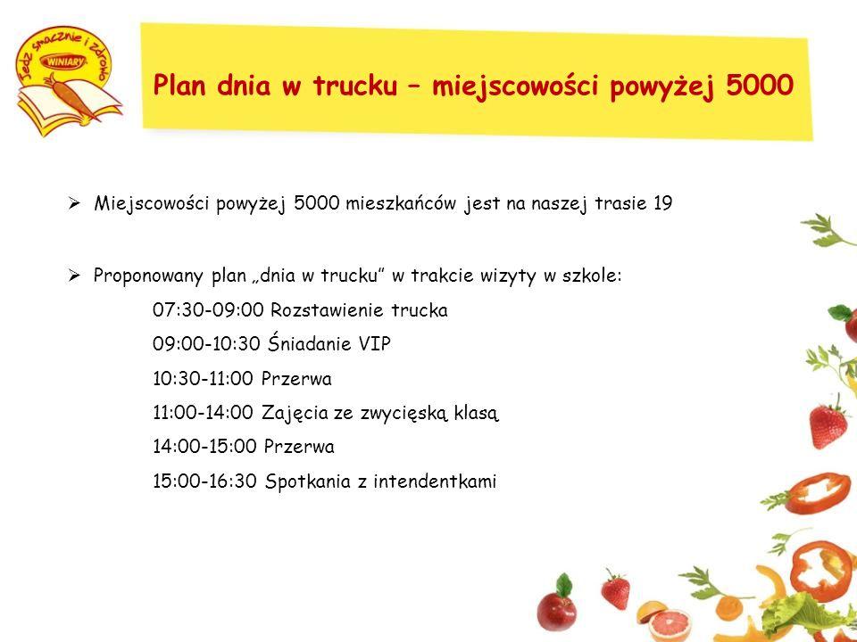 Plan dnia w trucku – miejscowości powyżej 5000 Miejscowości powyżej 5000 mieszkańców jest na naszej trasie 19 Proponowany plan dnia w trucku w trakcie wizyty w szkole: 07:30-09:00 Rozstawienie trucka 09:00-10:30 Śniadanie VIP 10:30-11:00 Przerwa 11:00-14:00 Zajęcia ze zwycięską klasą 14:00-15:00 Przerwa 15:00-16:30 Spotkania z intendentkami