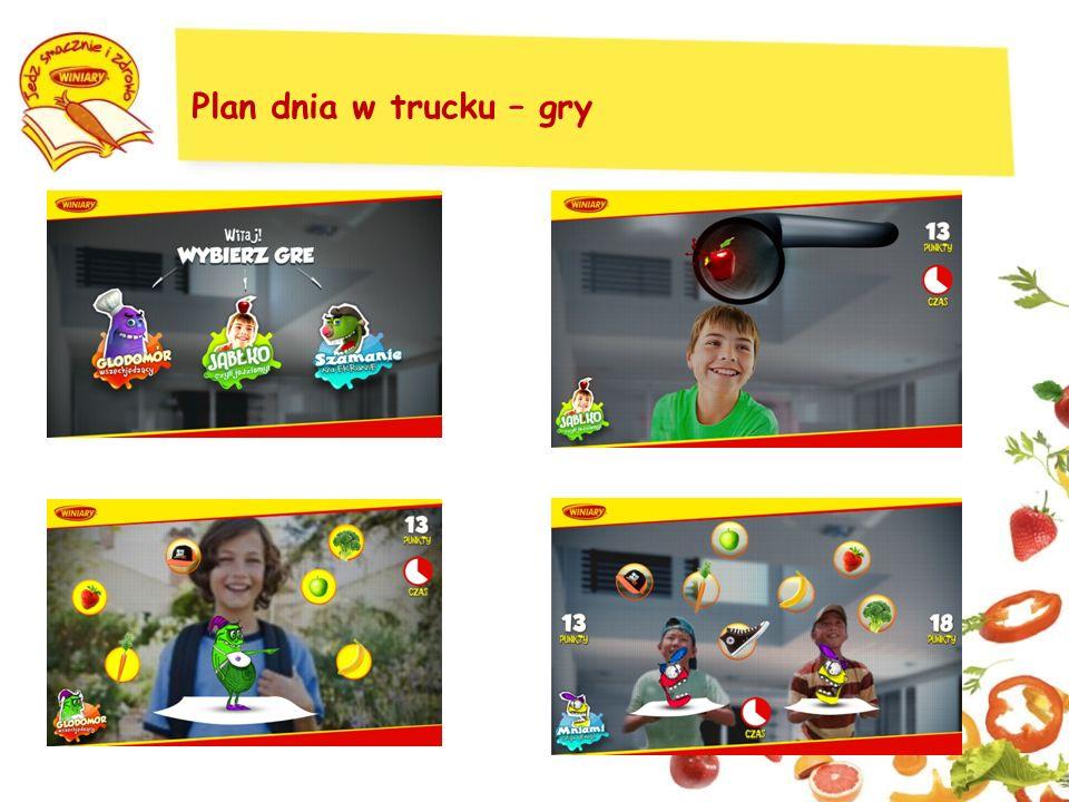 Plan dnia w trucku – gry