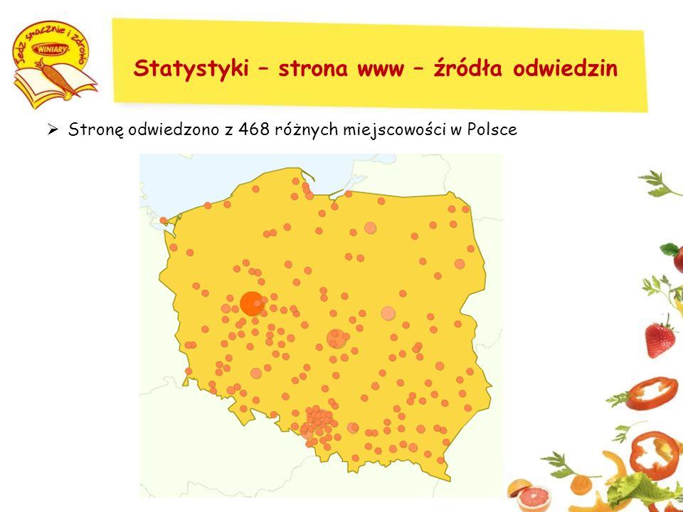Statystyki – strona www – źródła odwiedzin Stronę odwiedzono z 468 różnych miejscowości w Polsce