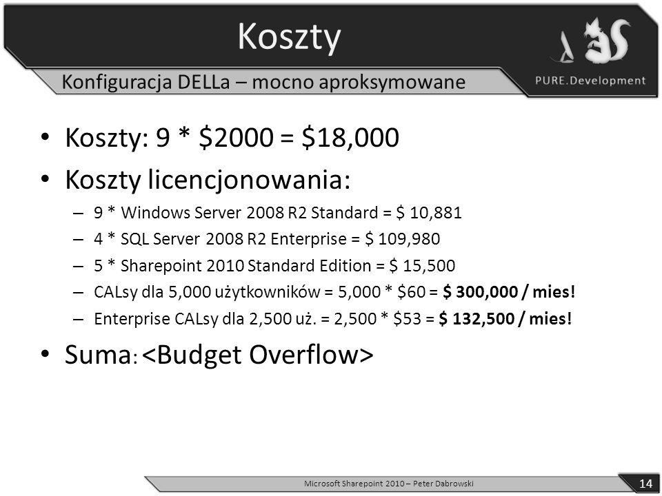 Koszty Koszty: 9 * $2000 = $18,000 Koszty licencjonowania: – 9 * Windows Server 2008 R2 Standard = $ 10,881 – 4 * SQL Server 2008 R2 Enterprise = $ 109,980 – 5 * Sharepoint 2010 Standard Edition = $ 15,500 – CALsy dla 5,000 użytkowników = 5,000 * $60 = $ 300,000 / mies.