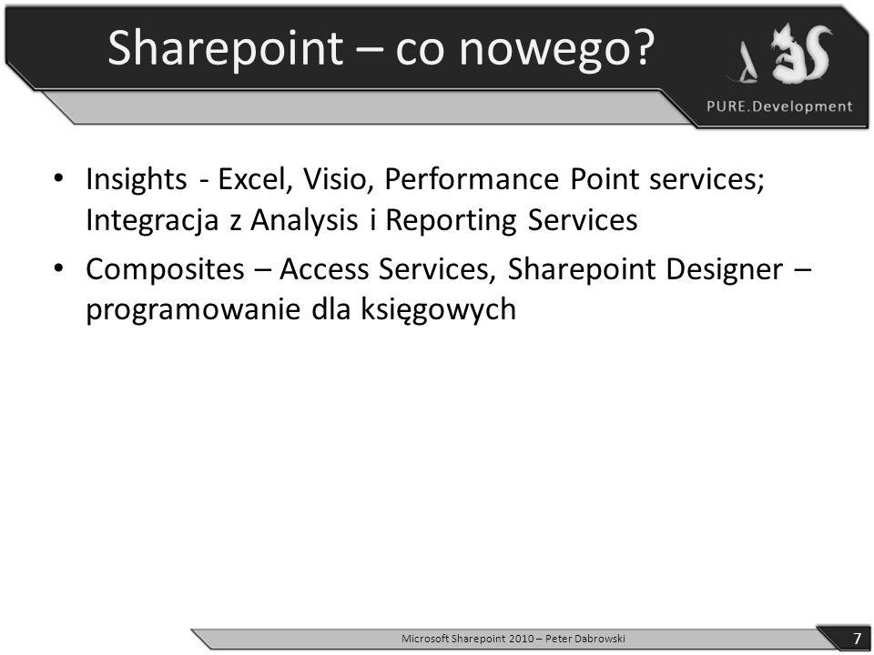 Sharepoint – co nowego.