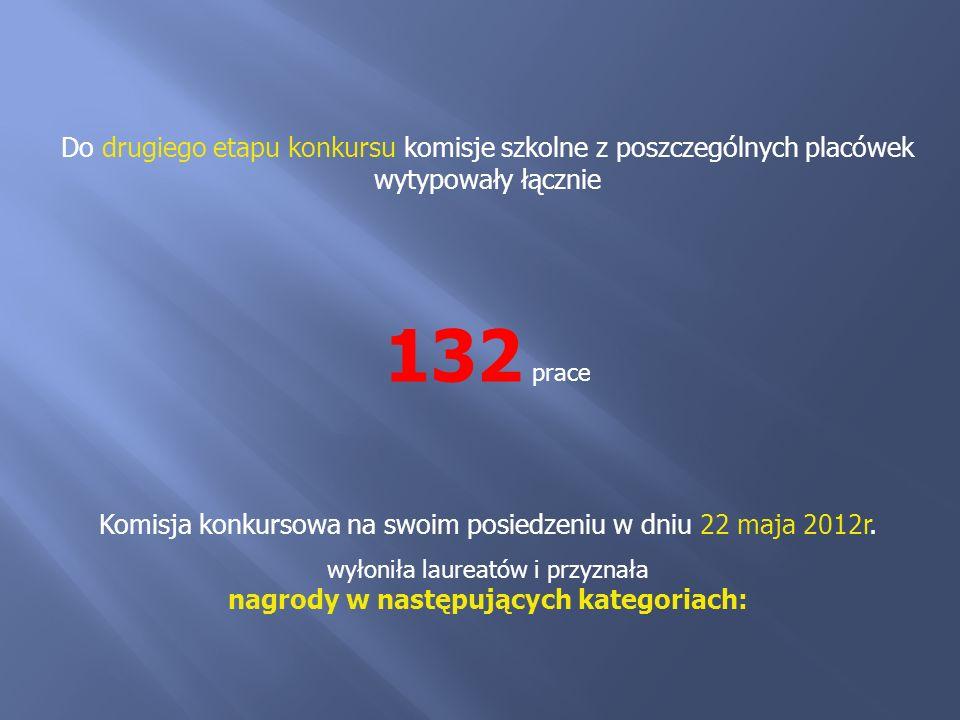 Do drugiego etapu konkursu komisje szkolne z poszczególnych placówek wytypowały łącznie 132 prace Komisja konkursowa na swoim posiedzeniu w dniu 22 ma