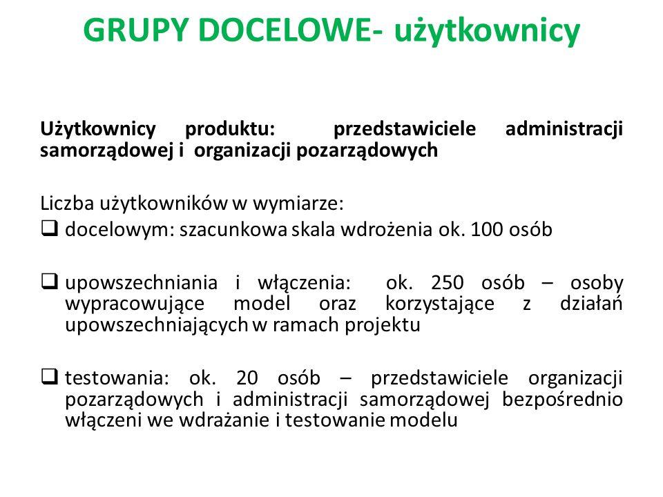 GRUPY DOCELOWE- użytkownicy Użytkownicy produktu: przedstawiciele administracji samorządowej i organizacji pozarządowych Liczba użytkowników w wymiarz
