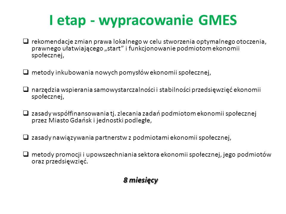 I etap - wypracowanie GMES rekomendacje zmian prawa lokalnego w celu stworzenia optymalnego otoczenia, prawnego ułatwiającego start i funkcjonowanie p