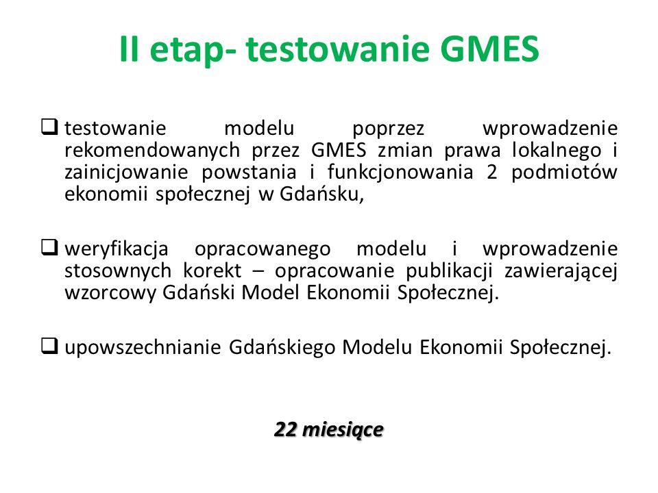 II etap- testowanie GMES testowanie modelu poprzez wprowadzenie rekomendowanych przez GMES zmian prawa lokalnego i zainicjowanie powstania i funkcjono