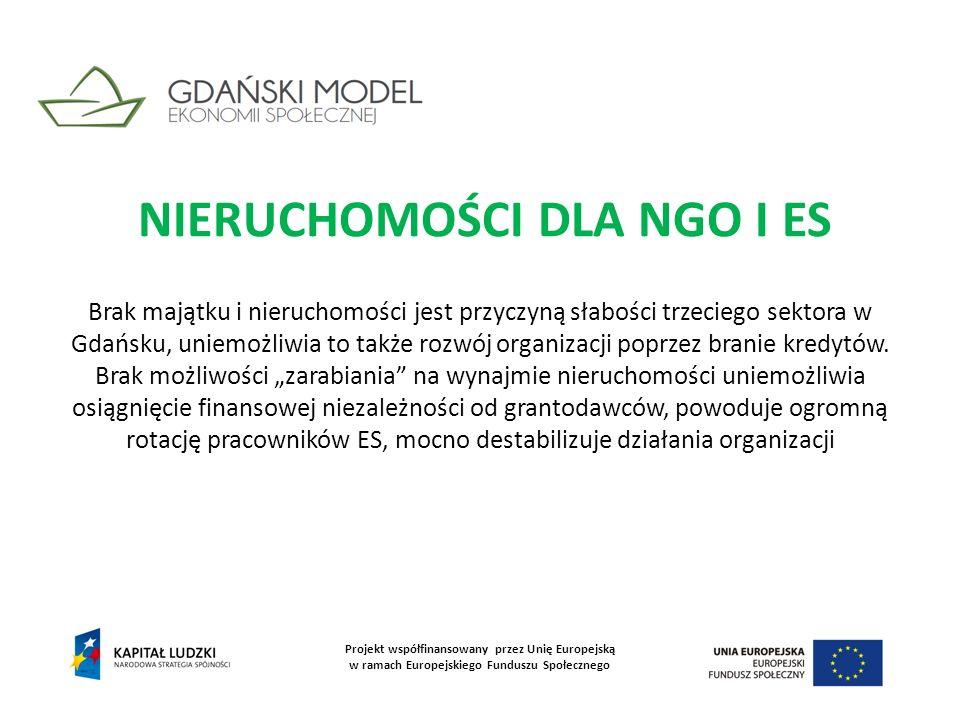 NIERUCHOMOŚCI DLA NGO I ES Brak majątku i nieruchomości jest przyczyną słabości trzeciego sektora w Gdańsku, uniemożliwia to także rozwój organizacji