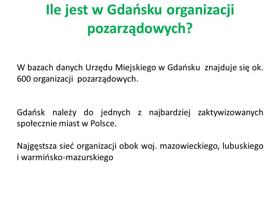 Ile jest w Gdańsku organizacji pozarządowych? W bazach danych Urzędu Miejskiego w Gdańsku znajduje się ok. 600 organizacji pozarządowych. Gdańsk należ