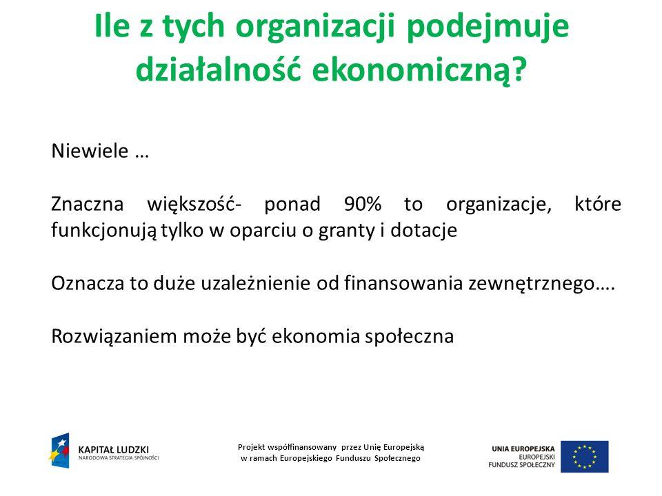 Ile z tych organizacji podejmuje działalność ekonomiczną? Projekt współfinansowany przez Unię Europejską w ramach Europejskiego Funduszu Społecznego N