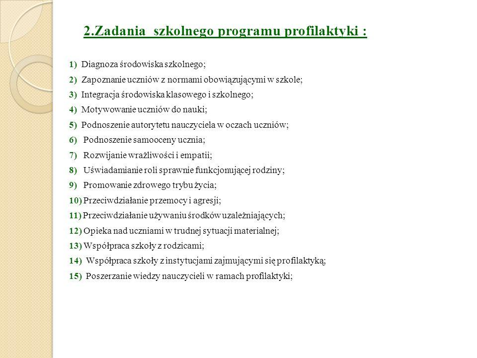 2.Zadania szkolnego programu profilaktyki : 1) Diagnoza środowiska szkolnego; 2) Zapoznanie uczniów z normami obowiązującymi w szkole; 3) Integracja środowiska klasowego i szkolnego; 4) Motywowanie uczniów do nauki; 5) Podnoszenie autorytetu nauczyciela w oczach uczniów; 6) Podnoszenie samooceny ucznia; 7) Rozwijanie wrażliwości i empatii; 8) Uświadamianie roli sprawnie funkcjonującej rodziny; 9) Promowanie zdrowego trybu życia; 10) Przeciwdziałanie przemocy i agresji; 11) Przeciwdziałanie używaniu środków uzależniających; 12) Opieka nad uczniami w trudnej sytuacji materialnej; 13) Współpraca szkoły z rodzicami; 14) Współpraca szkoły z instytucjami zajmującymi się profilaktyką; 15) Poszerzanie wiedzy nauczycieli w ramach profilaktyki;