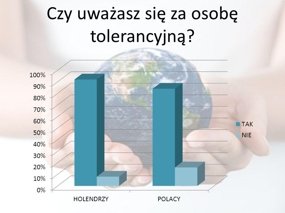 Czy uważasz się za osobę tolerancyjną?