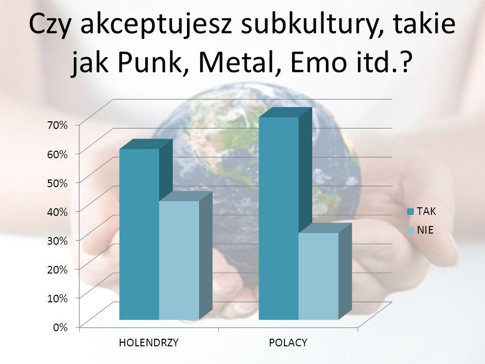 Czy akceptujesz subkultury, takie jak Punk, Metal, Emo itd.?