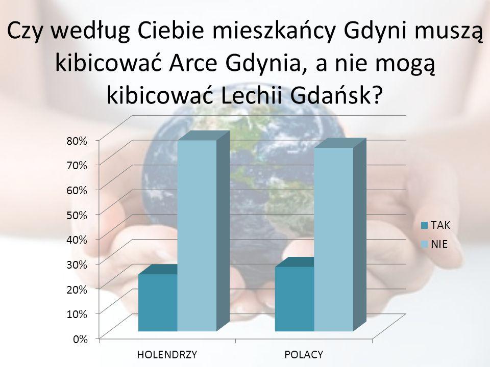 Czy według Ciebie mieszkańcy Gdyni muszą kibicować Arce Gdynia, a nie mogą kibicować Lechii Gdańsk?