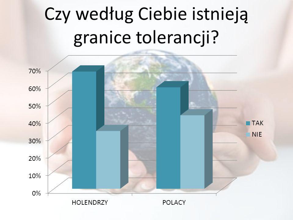 Czy według Ciebie istnieją granice tolerancji?