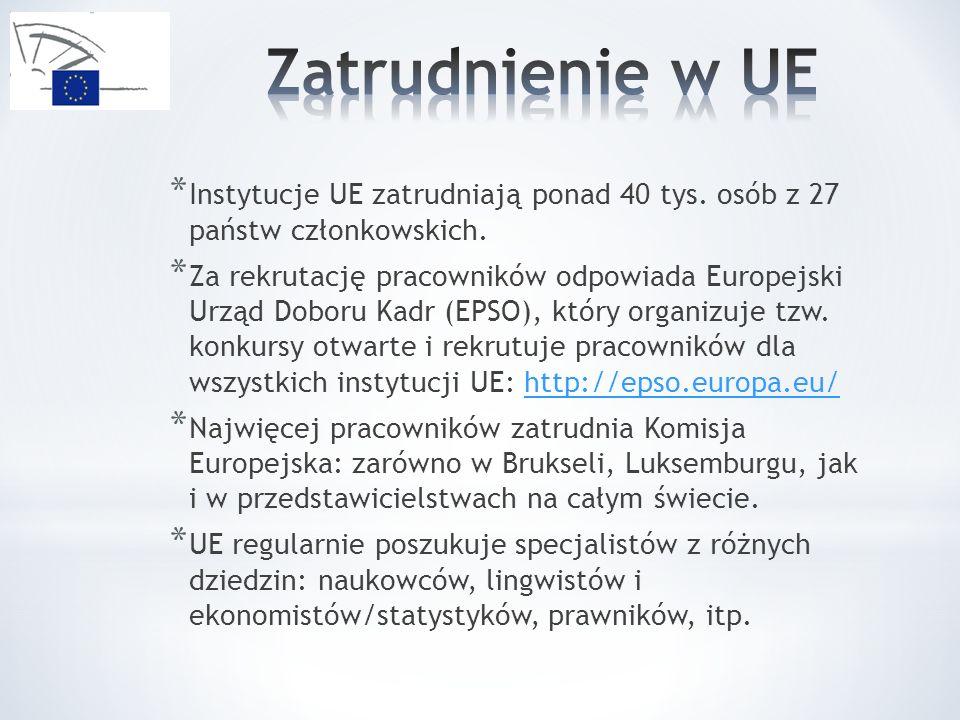 * Instytucje UE zatrudniają ponad 40 tys. osób z 27 państw członkowskich. * Za rekrutację pracowników odpowiada Europejski Urząd Doboru Kadr (EPSO), k