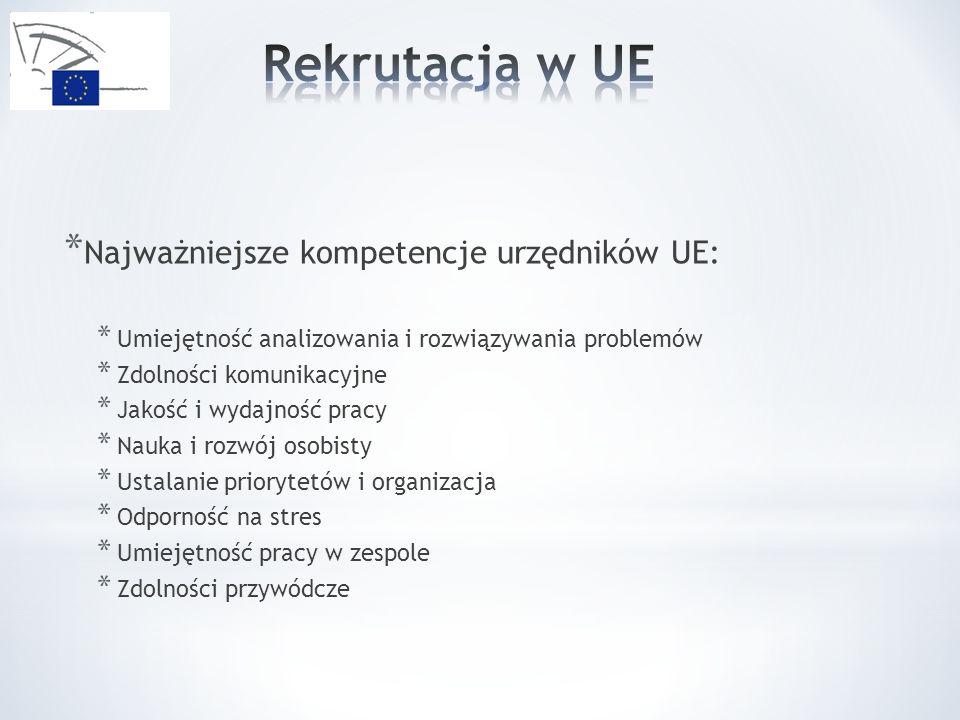* Najważniejsze kompetencje urzędników UE: * Umiejętność analizowania i rozwiązywania problemów * Zdolności komunikacyjne * Jakość i wydajność pracy * Nauka i rozwój osobisty * Ustalanie priorytetów i organizacja * Odporność na stres * Umiejętność pracy w zespole * Zdolności przywódcze