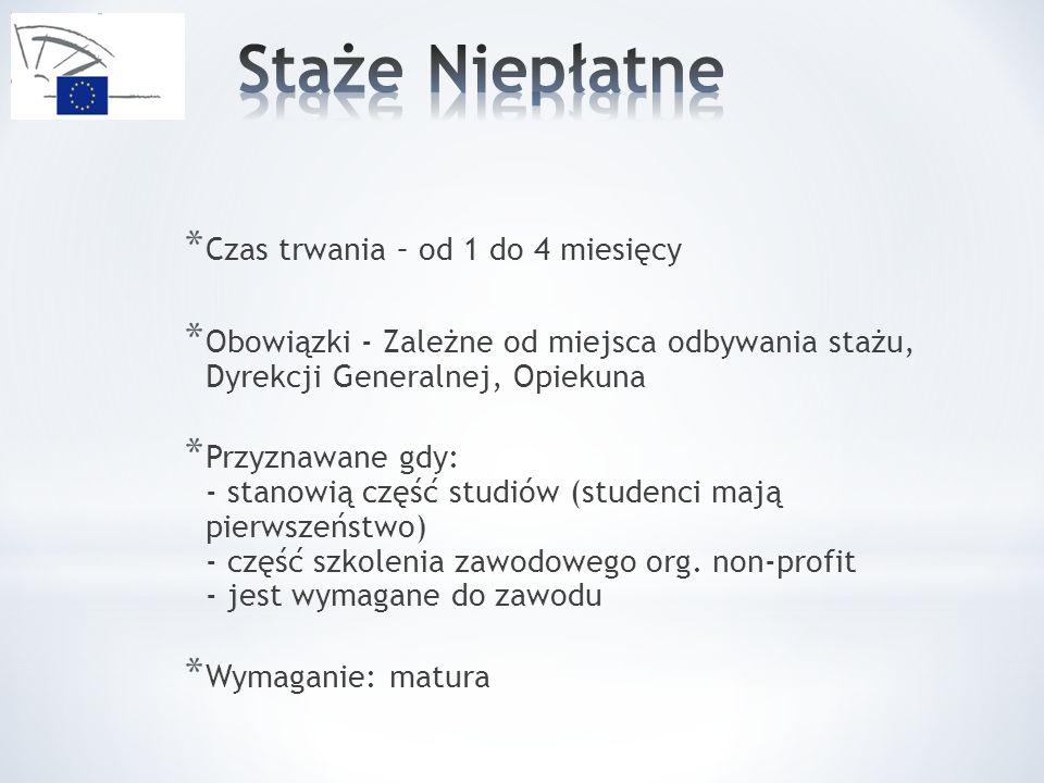 Dwie fazy procedury rekrutacyjnej : (po wypełnieniu aplikacji online) * Selekcja wstępna * testy komputerowe zdawane w państwach członkowskich UE * Ocena zintegrowana (ang.
