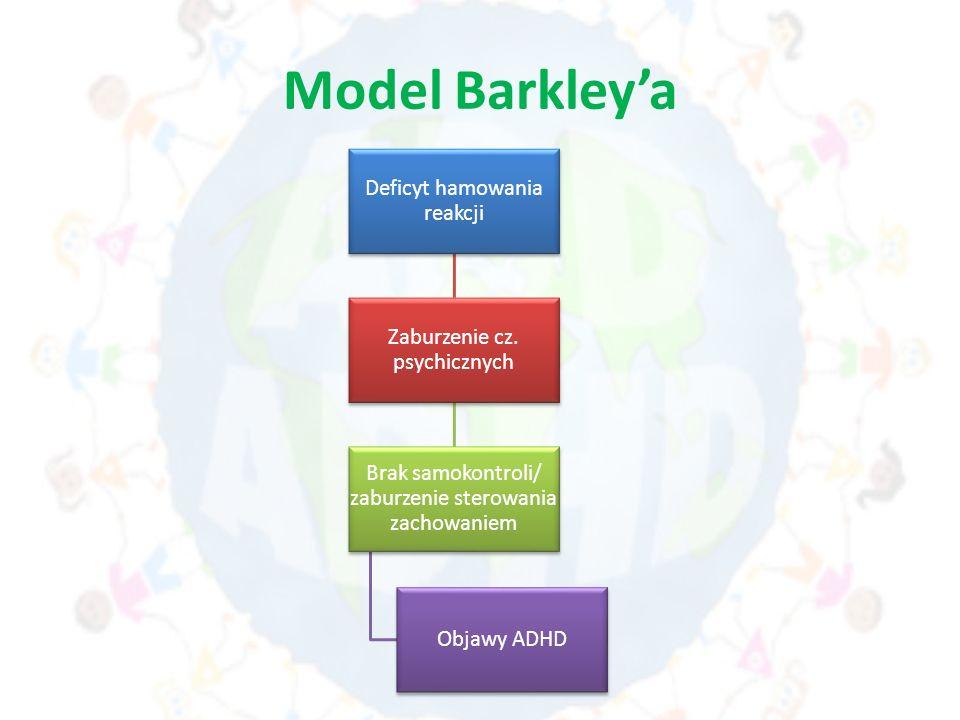 Model Barkleya Deficyt hamowania reakcji Zaburzenie cz. psychicznych Brak samokontroli/ zaburzenie sterowania zachowaniem Objawy ADHD