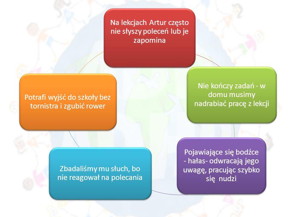 Domowa instrukcja ADHD Plany dnia Listy zadań Instrukcje Zeszyt korespondencji z wychowawcą Pozytywne wzmocnienia Akceptacja objawów