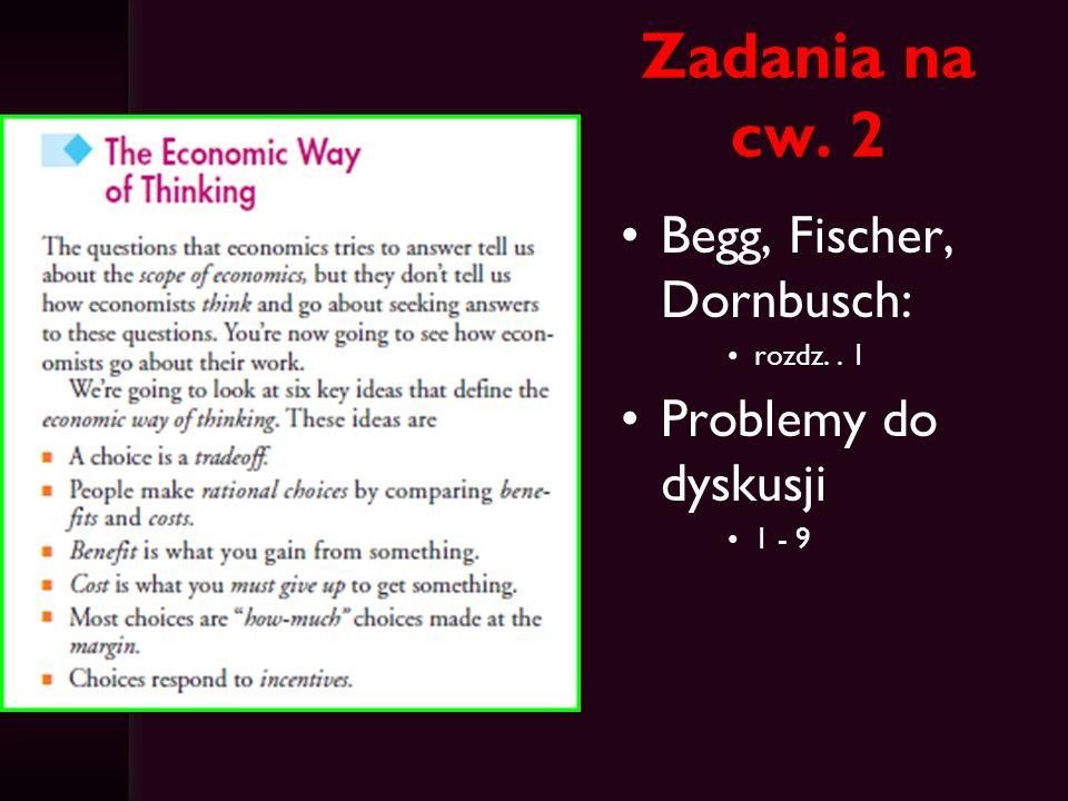 PROBLEMY DO DYSKUSJI 1.Podaj parę definicji ekonomii.