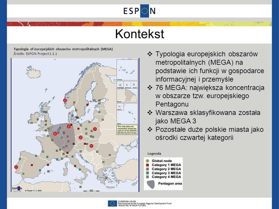 Kontekst Typologia of europejskich obszarów metropolitalnych (MEGA) Źródło: ESPON Project 1.1.1 Legenda Typologia europejskich obszarów metropolitalny