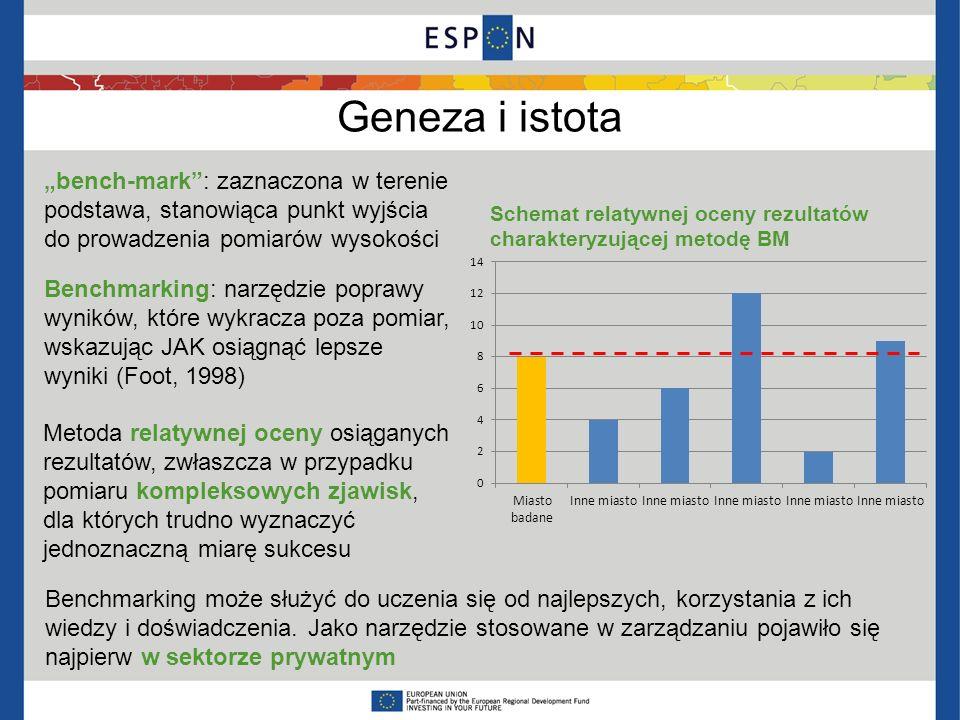 Geneza i istota bench-mark: zaznaczona w terenie podstawa, stanowiąca punkt wyjścia do prowadzenia pomiarów wysokości Benchmarking: narzędzie poprawy