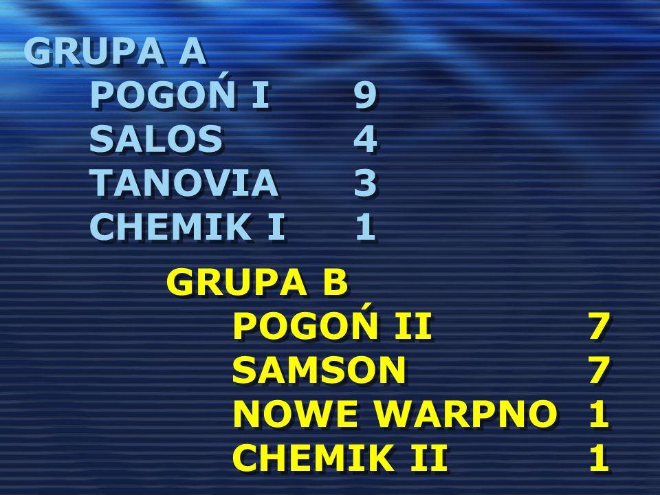 GRUPA A POGOŃ I9 SALOS4 TANOVIA3 CHEMIK I1 GRUPA B POGOŃ II 7 SAMSON 7 NOWE WARPNO 1 CHEMIK II 1 GRUPA B POGOŃ II 7 SAMSON 7 NOWE WARPNO 1 CHEMIK II 1