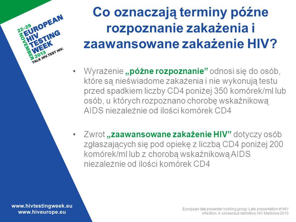 Co oznaczają terminy późne rozpoznanie zakażenia i zaawansowane zakażenie HIV.