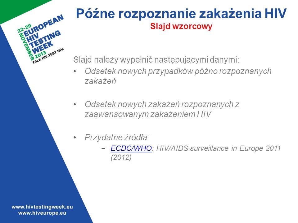 Późne rozpoznanie zakażenia HIV Slajd wzorcowy Slajd należy wypełnić następującymi danymi: Odsetek nowych przypadków późno rozpoznanych zakażeń Odsetek nowych zakażeń rozpoznanych z zaawansowanym zakażeniem HIV Przydatne źródła: ECDC/WHO: HIV/AIDS surveillance in Europe 2011 (2012)ECDC/WHO