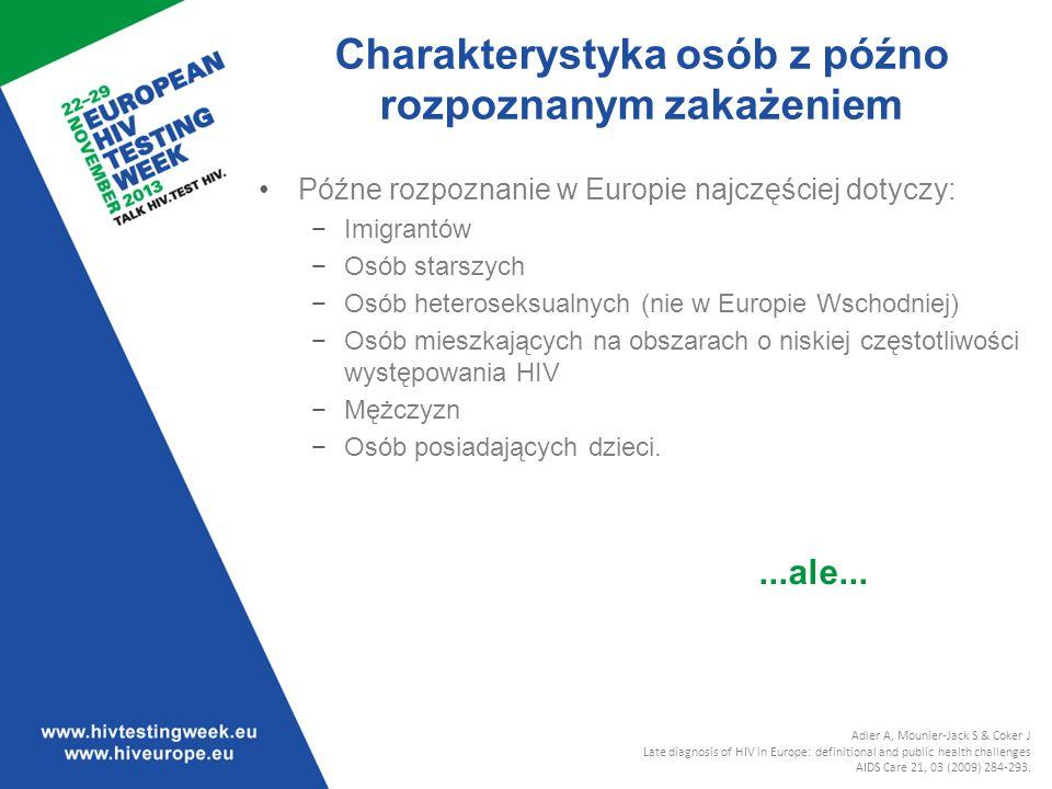 Charakterystyka osób z późno rozpoznanym zakażeniem Późne rozpoznanie w Europie najczęściej dotyczy: Imigrantów Osób starszych Osób heteroseksualnych (nie w Europie Wschodniej) Osób mieszkających na obszarach o niskiej częstotliwości występowania HIV Mężczyzn Osób posiadających dzieci....ale...