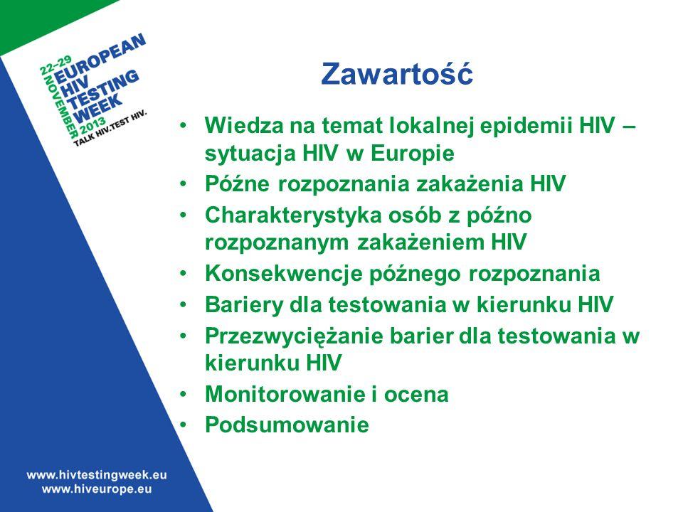 Zawartość Wiedza na temat lokalnej epidemii HIV – sytuacja HIV w Europie Późne rozpoznania zakażenia HIV Charakterystyka osób z późno rozpoznanym zakażeniem HIV Konsekwencje późnego rozpoznania Bariery dla testowania w kierunku HIV Przezwyciężanie barier dla testowania w kierunku HIV Monitorowanie i ocena Podsumowanie