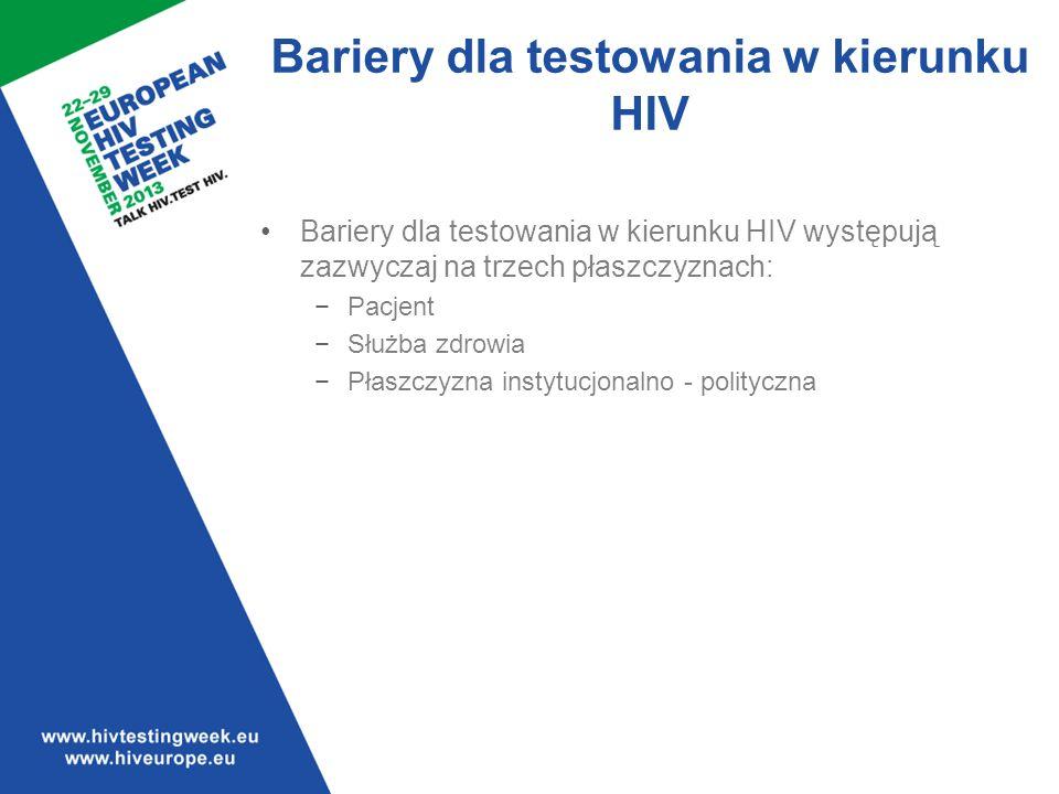 Bariery dla testowania w kierunku HIV Bariery dla testowania w kierunku HIV występują zazwyczaj na trzech płaszczyznach: Pacjent Służba zdrowia Płaszczyzna instytucjonalno - polityczna