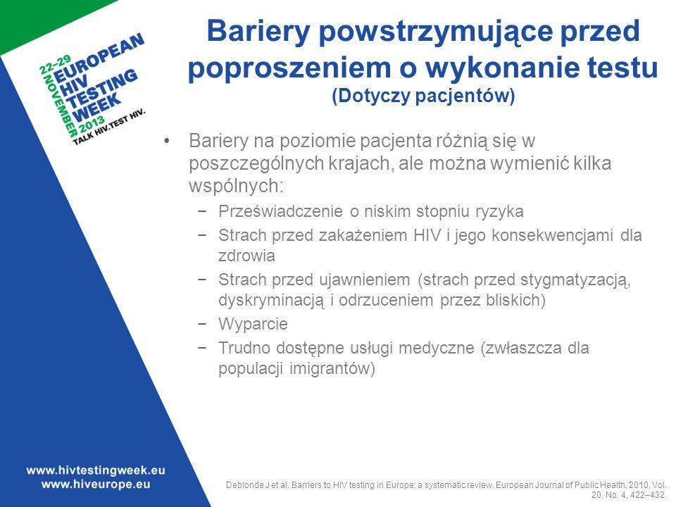 Bariery powstrzymujące przed poproszeniem o wykonanie testu (Dotyczy pacjentów) Bariery na poziomie pacjenta różnią się w poszczególnych krajach, ale można wymienić kilka wspólnych: Przeświadczenie o niskim stopniu ryzyka Strach przed zakażeniem HIV i jego konsekwencjami dla zdrowia Strach przed ujawnieniem (strach przed stygmatyzacją, dyskryminacją i odrzuceniem przez bliskich) Wyparcie Trudno dostępne usługi medyczne (zwłaszcza dla populacji imigrantów) Deblonde J et al.