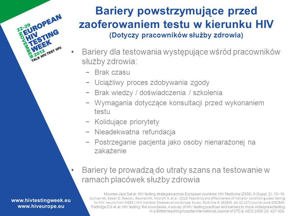 Bariery powstrzymujące przed zaoferowaniem testu w kierunku HIV (Dotyczy pracowników służby zdrowia) Bariery dla testowania występujące wśród pracowników służby zdrowia: Brak czasu Uciążliwy proces zdobywania zgody Brak wiedzy / doświadczenia / szkolenia Wymagania dotyczące konsultacji przed wykonaniem testu Kolidujące priorytety Nieadekwatna refundacja Postrzeganie pacjenta jako osoby nienarażonej na zakażenie Bariery te prowadzą do utraty szans na testowanie w ramach placówek służby zdrowia Mounier-Jack Set al.
